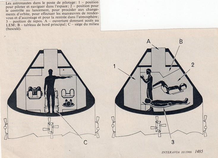 Photos rares et/ou originales, de préférence inédites sur le forum - Page 13 Apollo-habitable