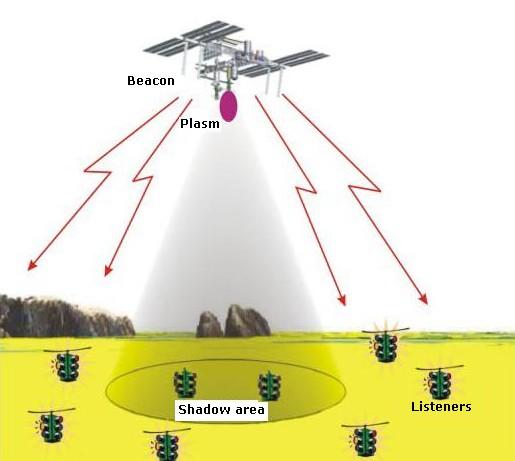 ISS : événements à venir - Page 19 Et-schema